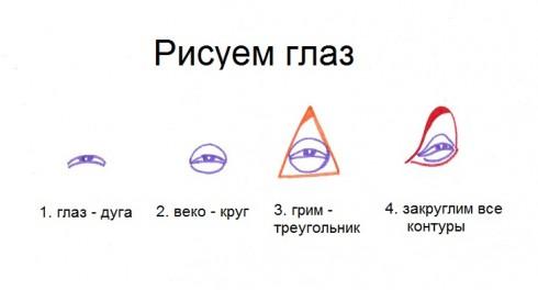 Рисунок клоуна (рисуем глаза)